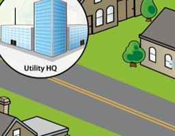 Smart Grid en las redes eléctricas: ¿Qué es? ¿Cómo funciona? Presentación audiovisual