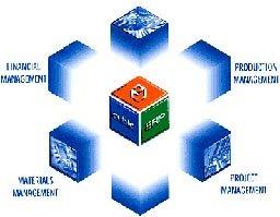 Características de una solución ERP para fabricantes de maquinaria y equipos