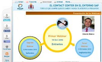 Mejores prácticas para el Contact Center en el Entorno de SAP