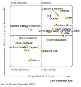 gartner magic quadrant erp 2017 pdf