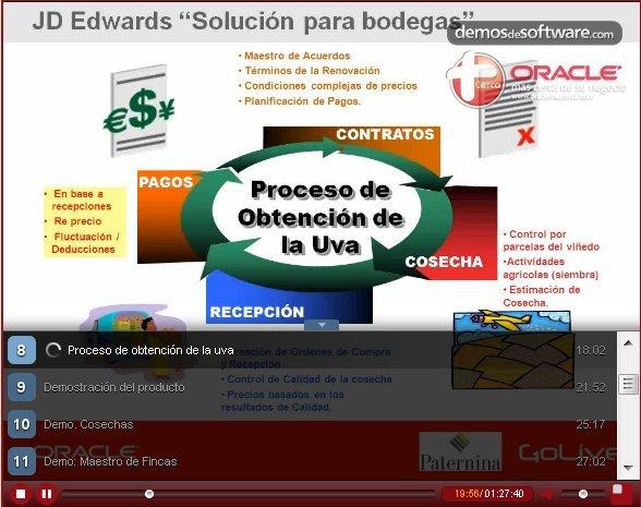 Gestión integral de Bodegas con JD Edwards. Webinar de 90 minutos.