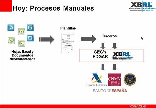 Reporting financiero y de sostenibilidad en XBRL a organismos oficiales con Oracle. Webinar de 1 hora y media.
