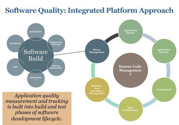 El responsable de estructura informática de American Express explica cómo gestiona la calidad del software