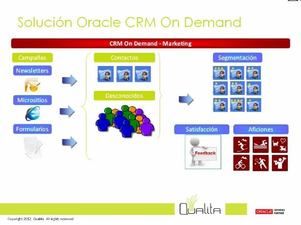 Oracle CRM y Marketing On Demand para el sector de Ocio y Turismo. Webinar de una hora, por Qualita.