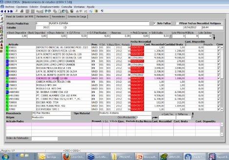 Solución ERP Libra para la gestión de la producción orientada a procesos. Webinar de una hora y media.