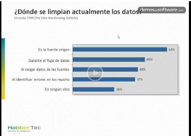 CRM para hoteles y cómo mejorar la calidad de los datos. Webinars de Qualita, Sulcus y Habber Tec de 40 min.