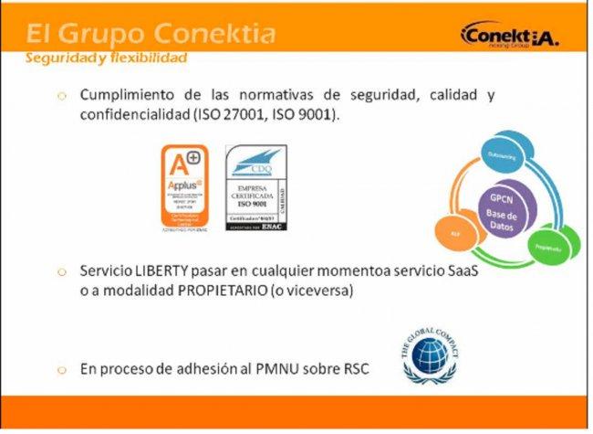 La Gestión del Talento como ventaja competitiva en tiempos de crisis, por Grupo Conektia. Webinar de 45 minutos
