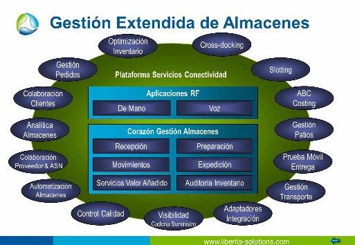 gestion logistica pdf: