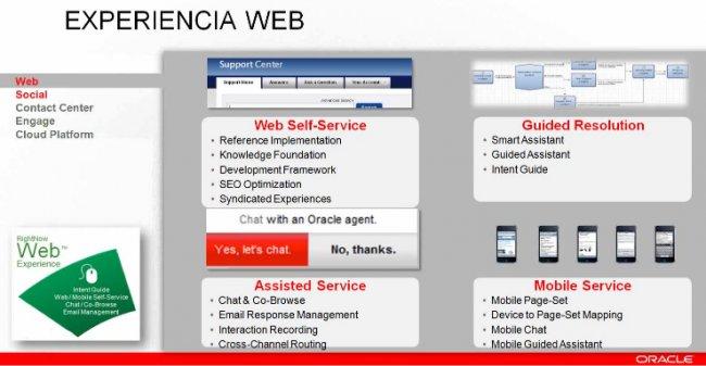 Caso Práctico. Claro Chile: Atención al Cliente Multicanal y en Redes Sociales con Oracle RightNow. Webinar de 1 hora y media.