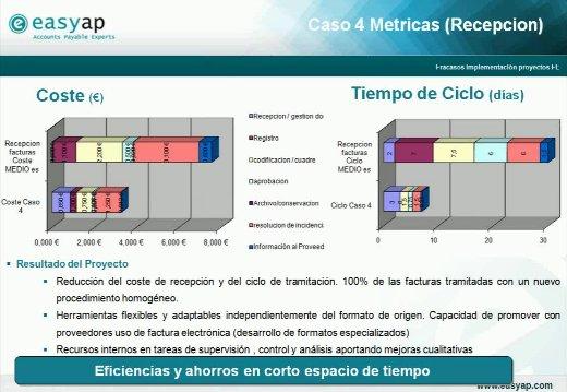 Fracasos y éxitos en proyectos de implementación de Factura Electrónica. 4 casos presentados por Easyap. Webinar de 1 hora.