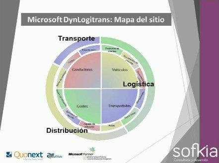 Dyn Logitrans, el vertical de Microsoft NAV para empresas de transporte y logística, por Quonext. Webinar de 80 minutos.