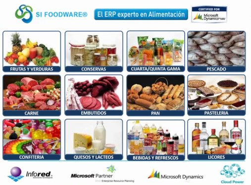 Introducción a SI Foodware, un ERP para mayoristas y fabricantes de productos de alimentación basado en Dynamics. Webinar de 2 horas.