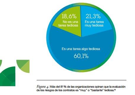 Gestión de Compras y Proveedores con IBM Emptoris. Whitepaper.