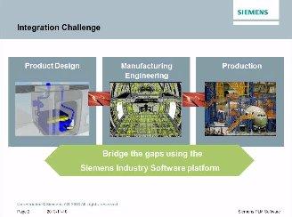 Soluciones 'Digital Manufacturing' de Siemens PLM para la industria aeroespacial. Webinar de 1 hora.