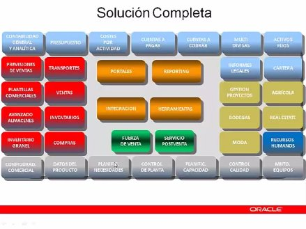 Intro y demo a JD Edwards EnterpriseOne. Webinar de 1 hora.