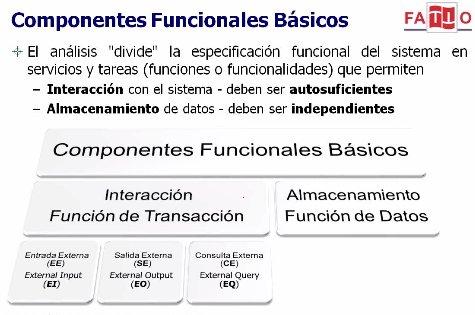 Análisis de Puntos de Función: Estimación y Medición de Software. Webinar de 1 hora.