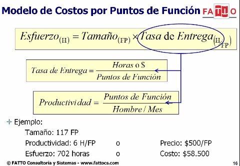 Contratación y gestión de proyectos de software con puntos de función. Webinar de 1 hora 15 mn.