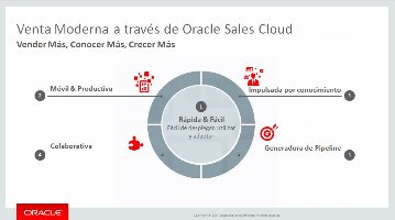 Automatización de Fuerza de Ventas con Oracle: Intro y demo. Webinar de 45 minutos.