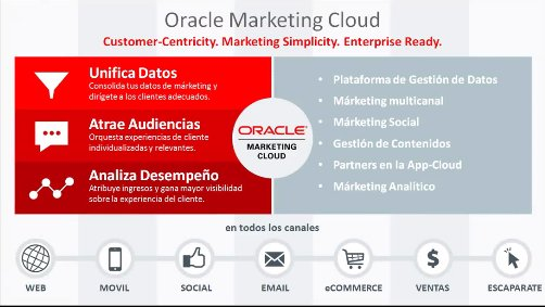 El Marketing Automation de Oracle. Webinar de 1 hora.