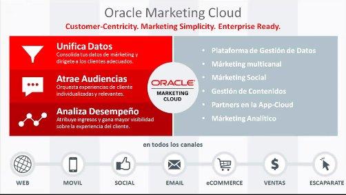 El Marketing Automation de Oracle. Webinar de 1 hora.