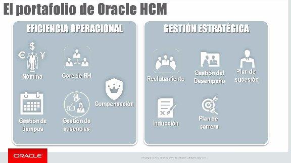 Suite de productos para RRHH de Oracle. Webinar de 1 hora.