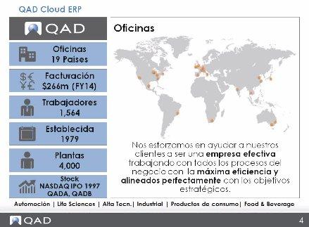 Process manufacturing con QAD. Webinar de 40 minutos.