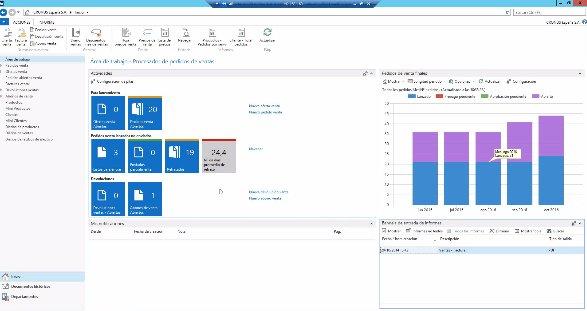 Nuevas funcionalidades en Microsoft Dynamics NAV 2015. Por Nubit Consulting. Webinar de 45 mn.