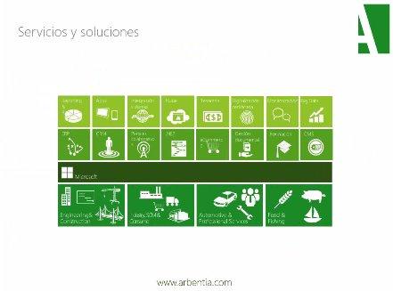 Microsoft Dynamics NAV para Ingeniería y Construcción. Webinar por Arbentia de 1 hora.