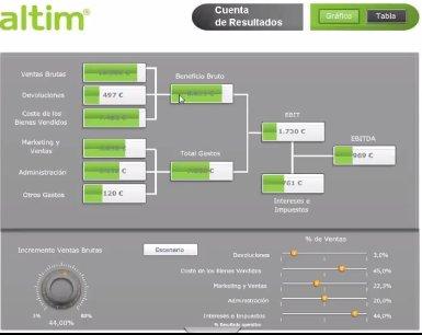 SAP BOBJ y SAP Lumira para visualización de datos. Por Altim. [Webinar de 23 mnts.]