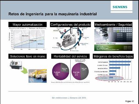 Colaboración en Ingeniería para el Sector de Maquinaria [Webinar de 43 mnts.]
