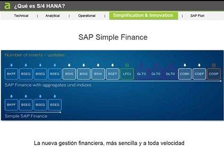 Demo de SAP S/4 Hana. Por Altim. Webinar de 35 minutos.