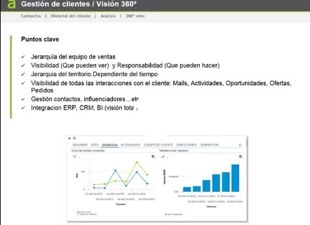SAP Cloud For Customer para Ventas [Webinar de 40 mnts.]