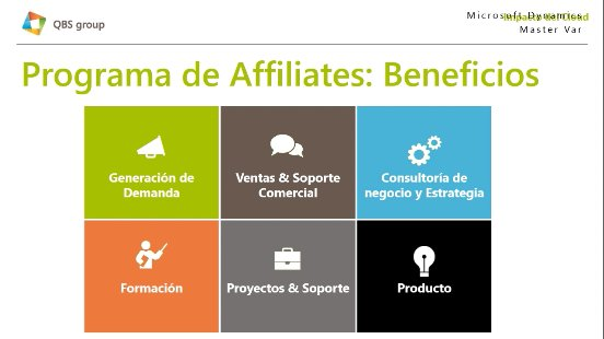 Impacto del Cloud en el negocio del Consultor-Integrador IT para PYME [Webinar de 50 mnts.]