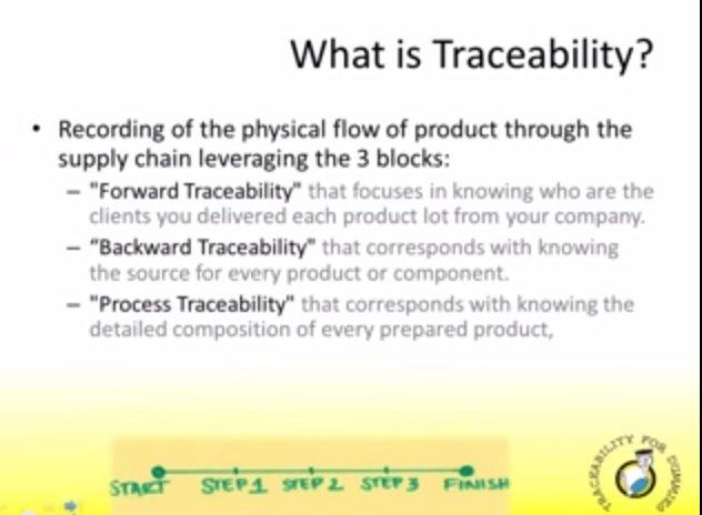 Introducción a los sistemas de Trazabilidad Alimentaria [Serie de 5 webinars en inglés por Redline Solutions]