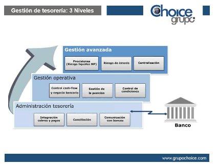 Gestión de Tesorería y conciliación bancaria integrada con Dynamics NAV con el CFO de Química Eigenmann & Veronelli Iberica, S.L. [Webinar de 70 mnts.]