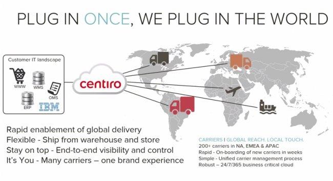 Gestión logística de Centiro + IBM Commerce para el Retail [Webinar en  inglés]