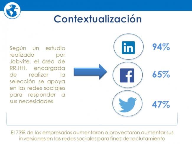 Mejores prácticas para Reclutar en las redes sociales [Webinar de 50 mnts.]