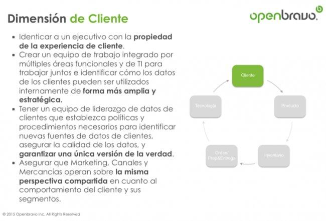 Gestión de órdenes multicanal en el Retail con Openbravo [Webinar de 1 hora]