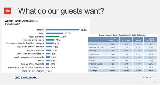 Oferta Infor para Hoteles [Webinar de 67 mnts.]
