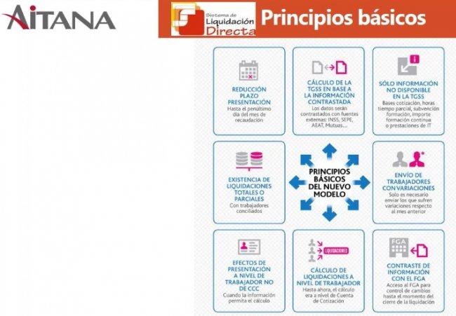 Dynamics NAV para cumplir con la normativa SILTRA de la Seguridad Social España [Webinar de 45 mnts]