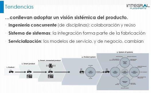 Tendencias tecnológicas en la Industria 4.0. Por integralplm.com [Webinar de 58 mnts.]