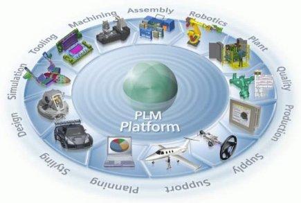 Guía de Software PLM para Fabricación discreta, procesos, por pedido y Moda [PDF]
