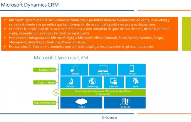 Microsoft Dynamics CRM 2016. Intro y demo [Webinar de 60 mnts]