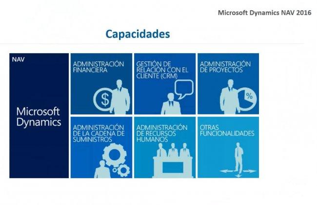 Microsoft Dynamics NAV, una solución versátil que se adapta a sus procesos de negocio [Webinar de 1 hora]
