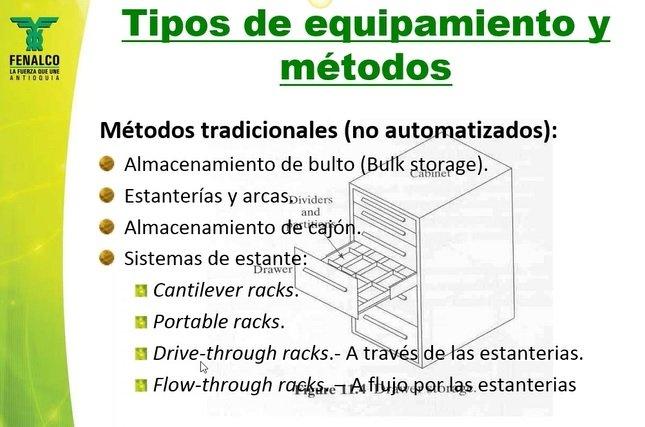 Sistemas, Tecnicas y Equipos de Almacenamiento [Webinar de 50 mnts.]