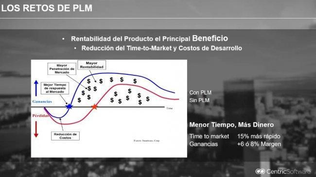 Plataforma Centric 8 por Centric Software [Webinar grabado]