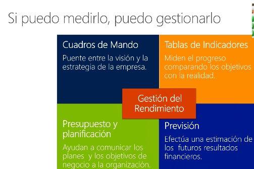 Analítica por dimensiones en Microsoft Dynamics NAV, una herramienta clave para la Dirección Financiera [Webinar de 1 hora]