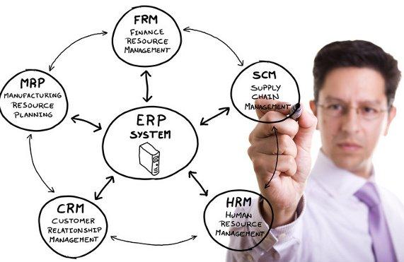 ¿Cómo seleccionar un sistema ERP? [Articulo de Opinión]