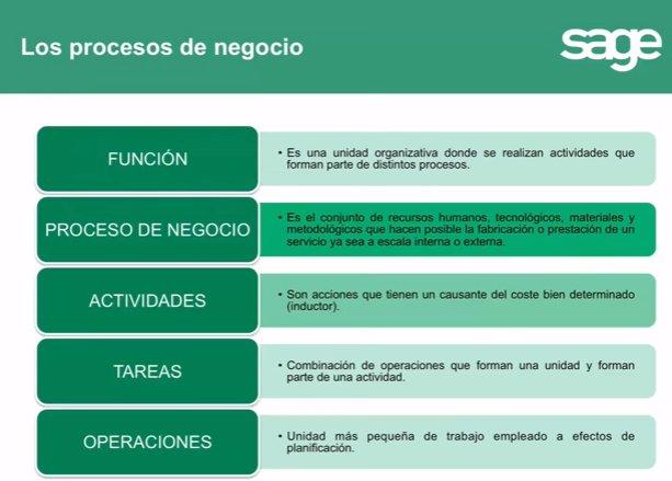 Automatización de Procesos con Sage ERP X3 [Webinar de 35 mnts.]