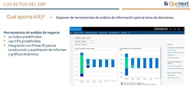 Cómo aumentar su negocio y productividad con el nuevo Microsoft Dynamics AX [Webinar de 70 mnts.]